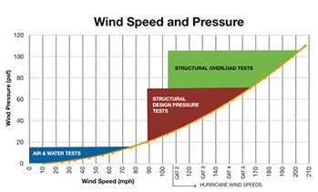 windspeed400.jpg