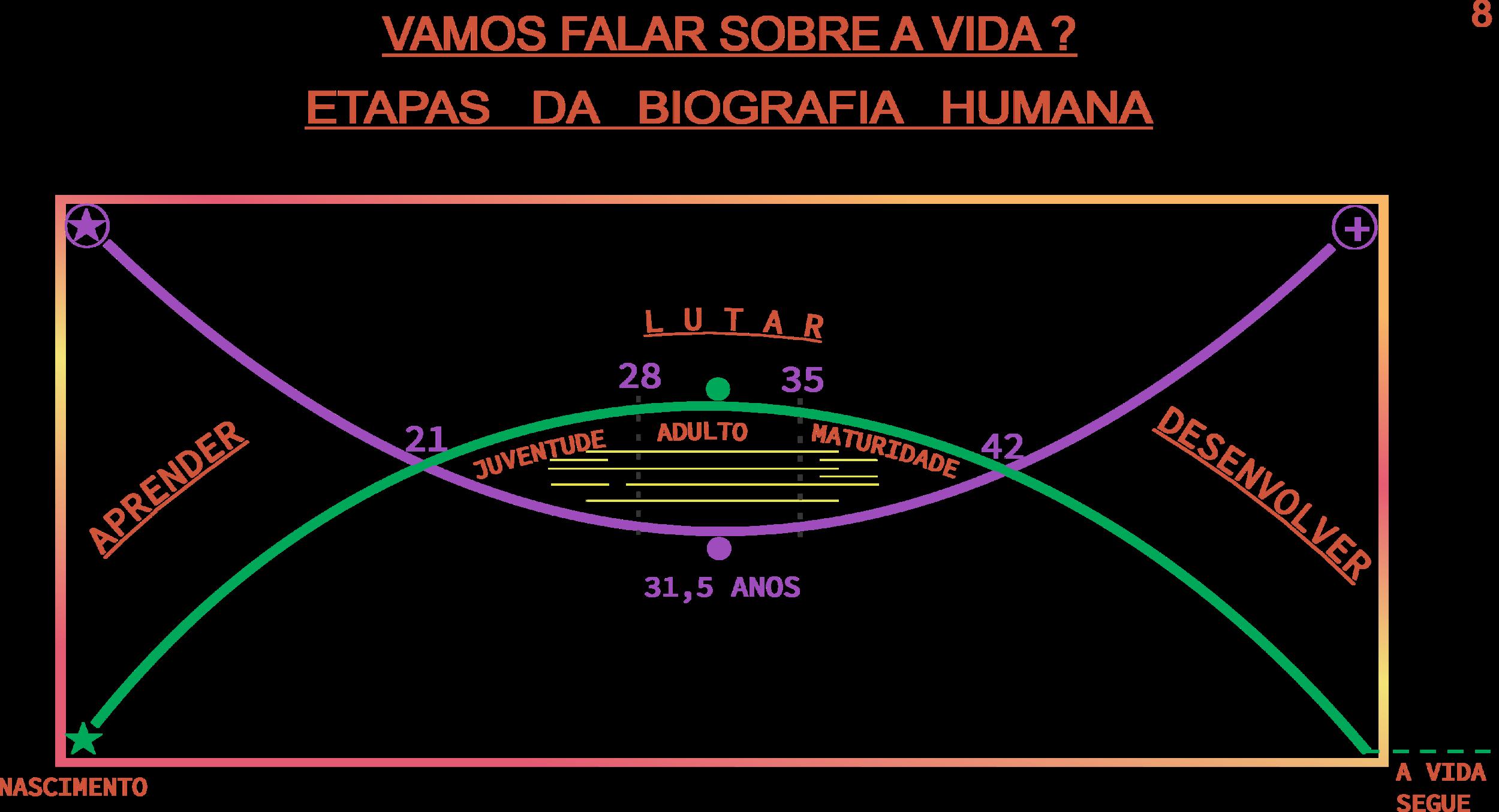 Grafico fase da luta.png