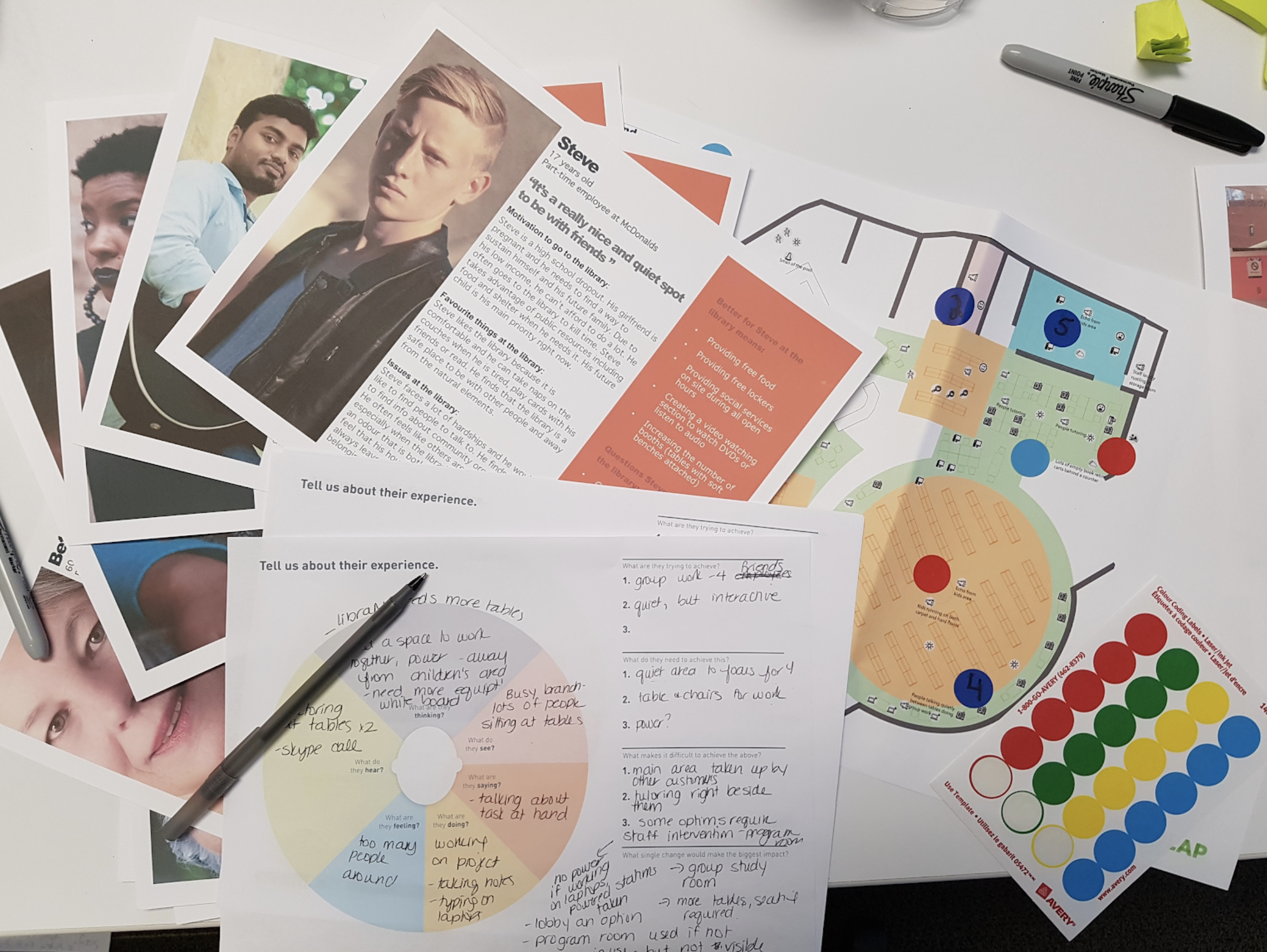 An Empathy Map along with an example of how Personas may be designed