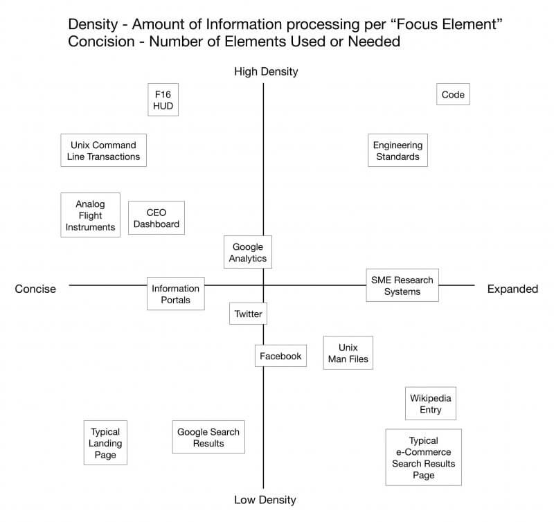information_processing_ia