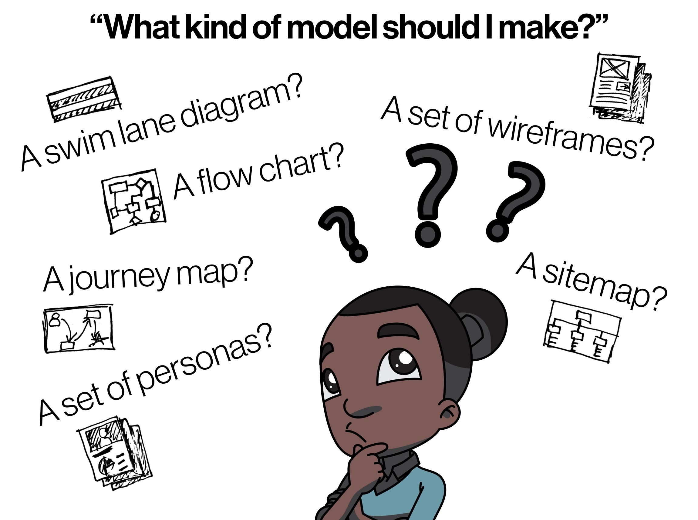 What kind of model should I make