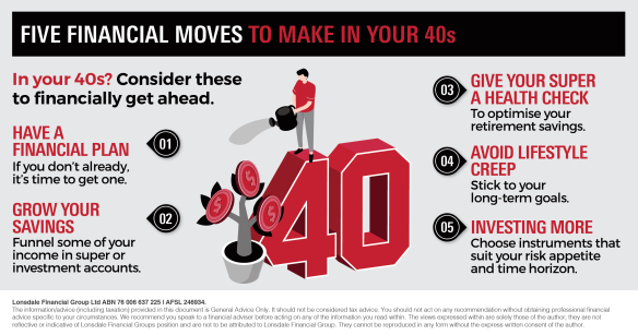 infographic_lonsdale_five-financial-moves-to-make-in-your-40s.jpg