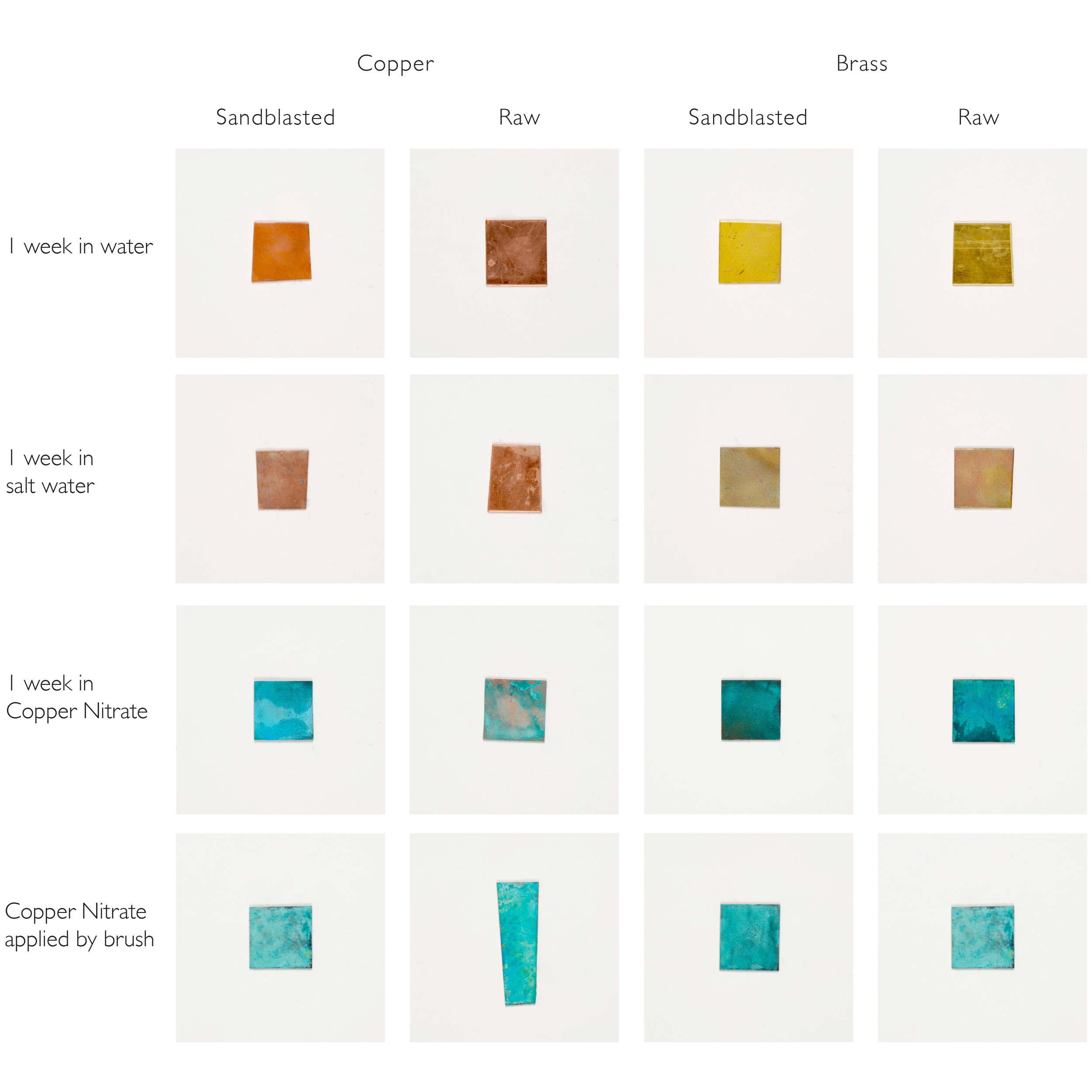 copper-brass-graph_2500_c.jpg
