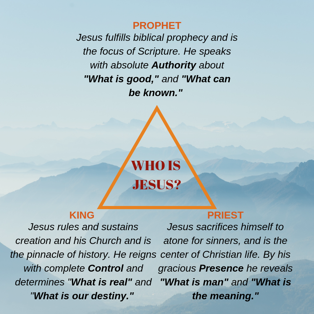 Who is Jesus graphic (1).png