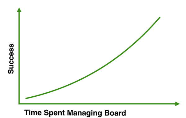 board-graph.png