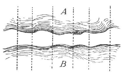 Diagram Cours, p. 156