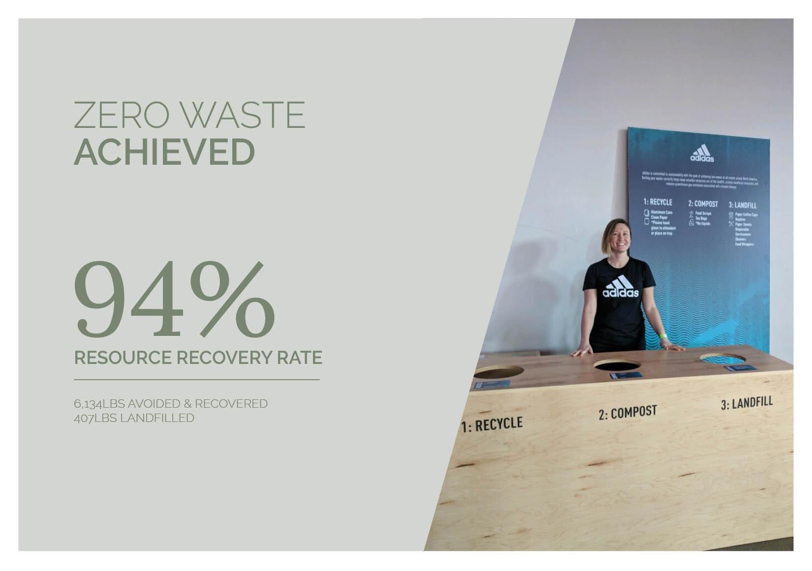 2019-Adidas-Event-Report-final7.jpg