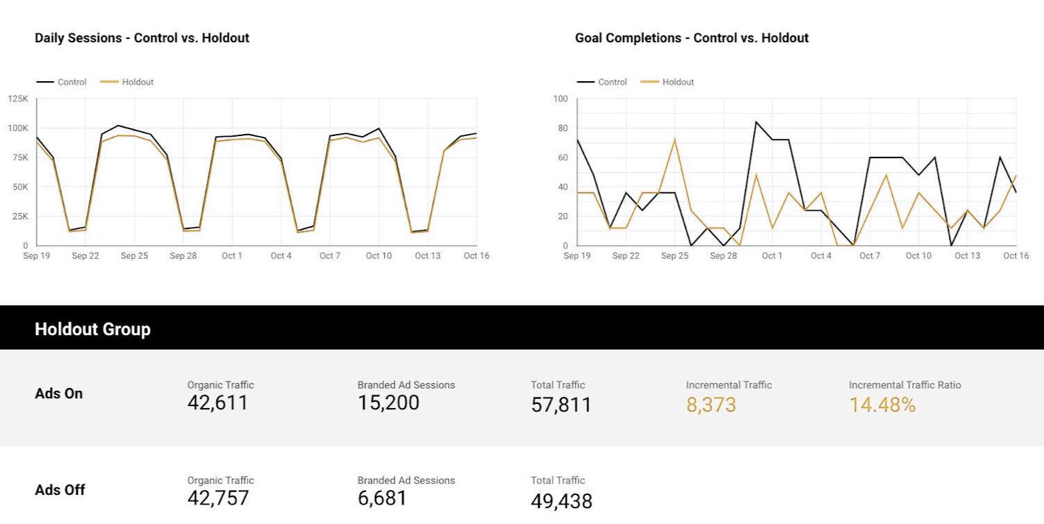 branded results chart.jpg