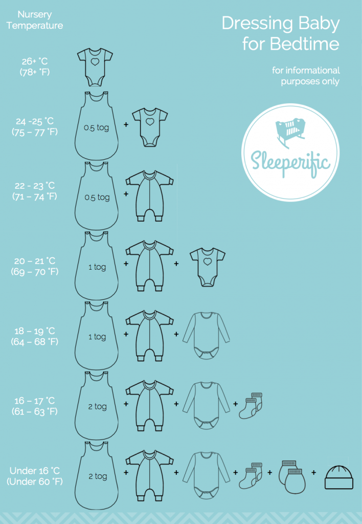 BabyClothingSleep1-708x1024.png