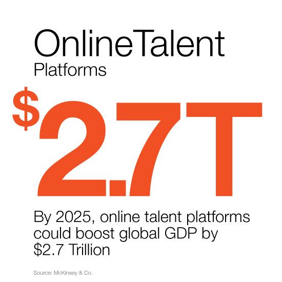 Neil-Brown-FutureCreativity-Case-TalentPlatforms.jpg
