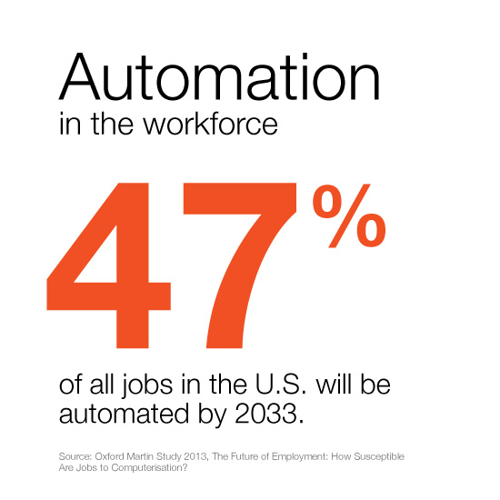 Neil-Brown-FutureCreativity-Case-Automation.jpg