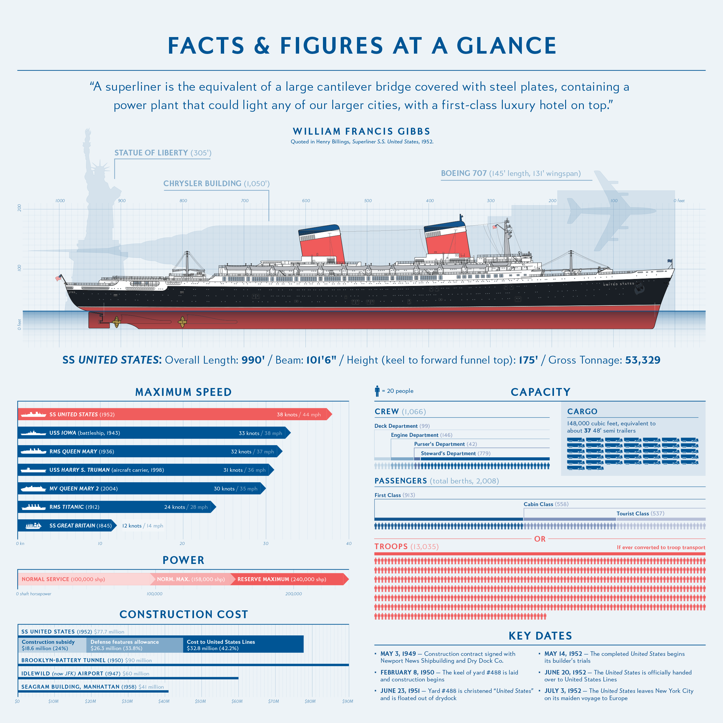 SSUSCForbes_facts&figures2.png
