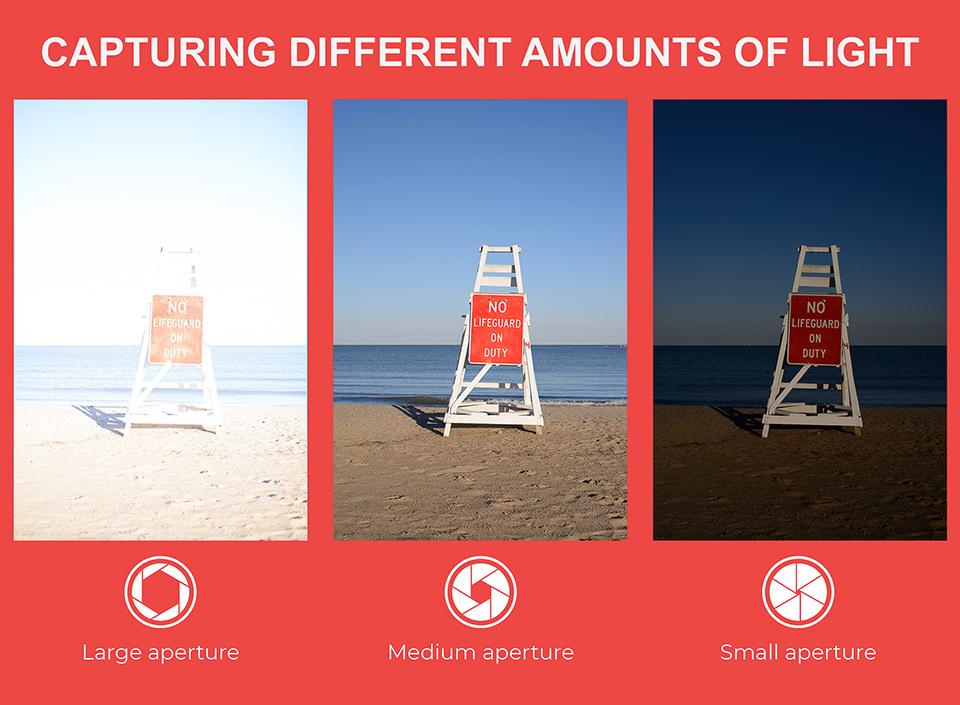Aperture-Effect-on-Brightness.jpg