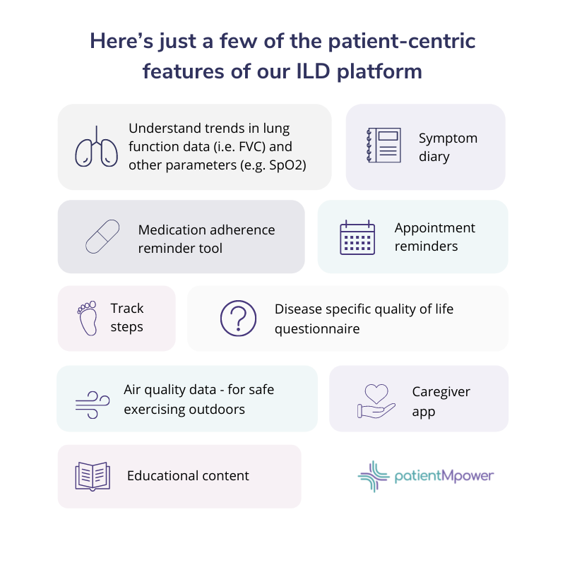 Here's just a few of the patient-centric features of our ILD platform: Understand trends in lung function data (i.e. FVC) and other parameters (e.g. SpO2), Symptom diary, Medication adherence reminder tool, Appointment reminders, Track steps, Air qu…