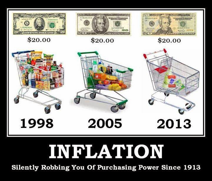inflation shopping cart.jpg