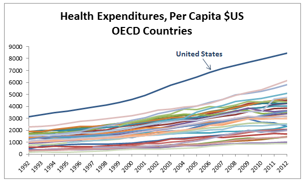 health care costs.png