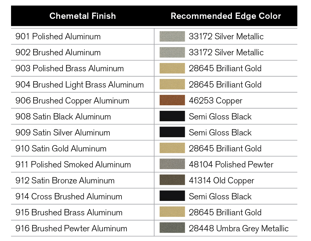 chemetal finishes and edge color by steel art.png