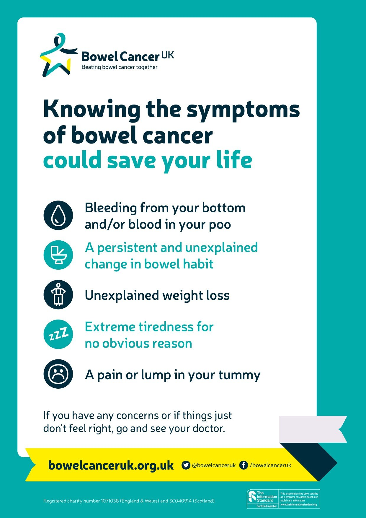 Colon Cancer What You Need To Know The Gut Health Doctor