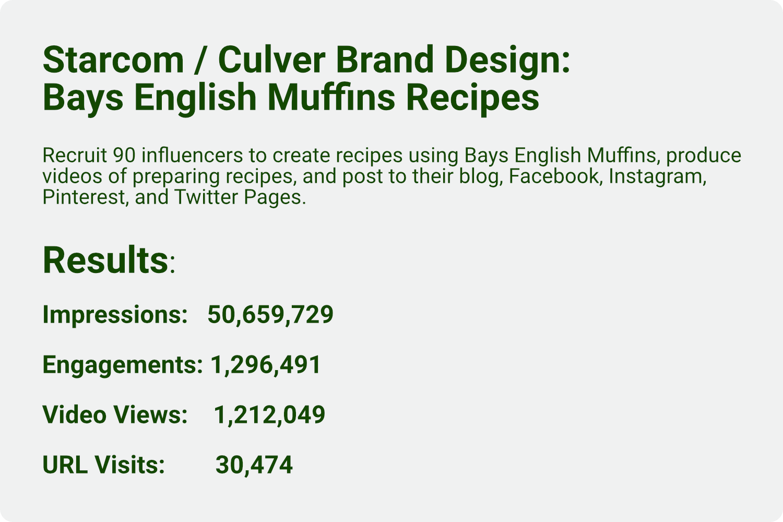 Starcom / Culver Brand Design's Bays English Muffins campaign results.