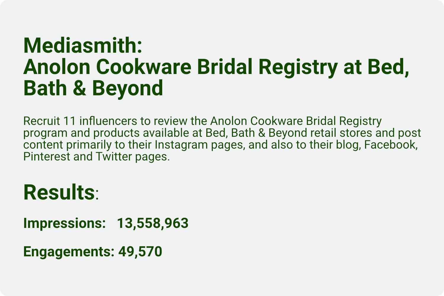 Mediasmith's Anolon Cookware Bridal Registry at Bed, Bath & Beyond campaign results.