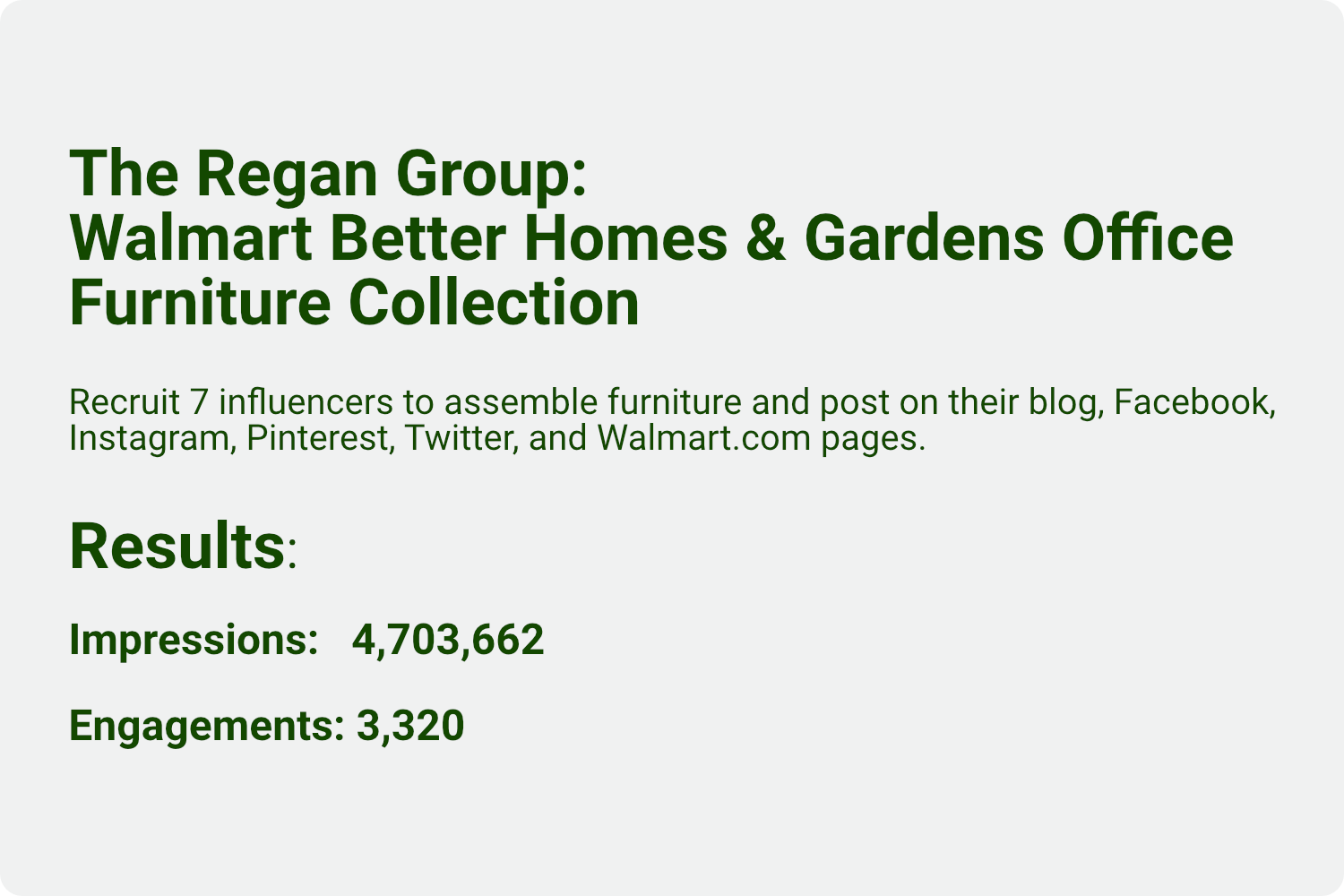 The Regan Group's Walmart Better Homes & Gardens Office Furniture Collection campaign results.