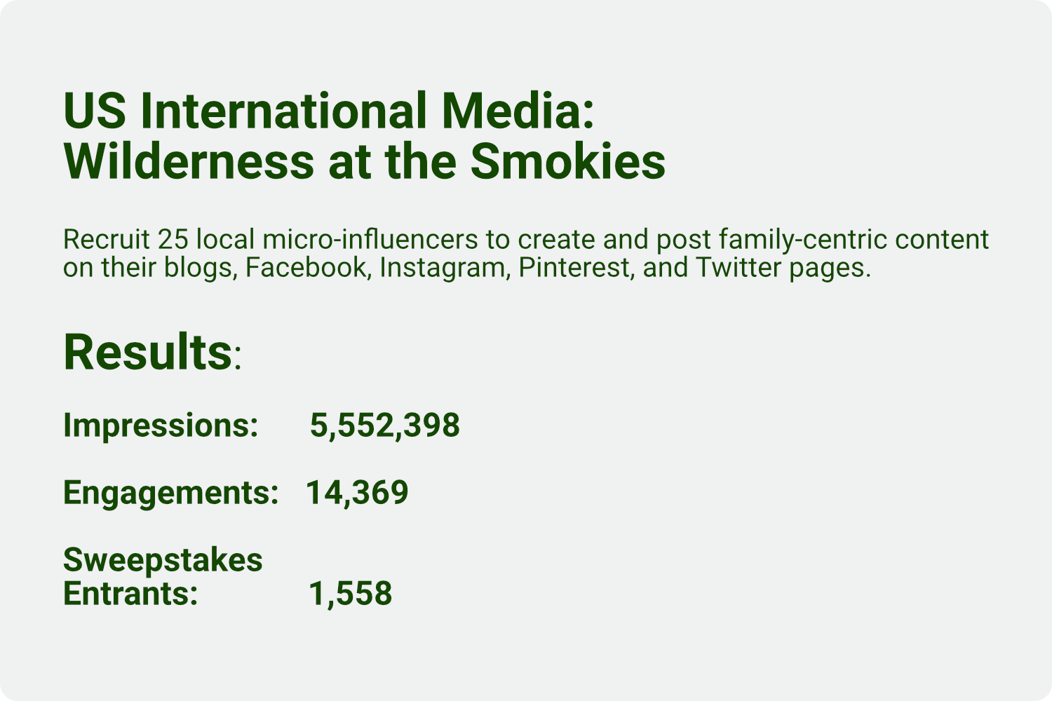 US International Media's Wilderness at the Smokies campaign results.