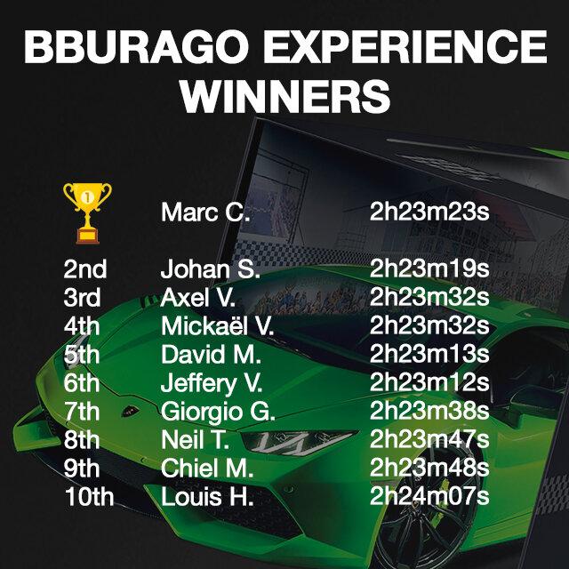 Bburago Experience 2019 winners