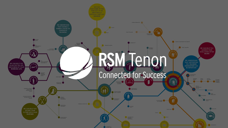 RSM_Tenon-intro-web.jpg