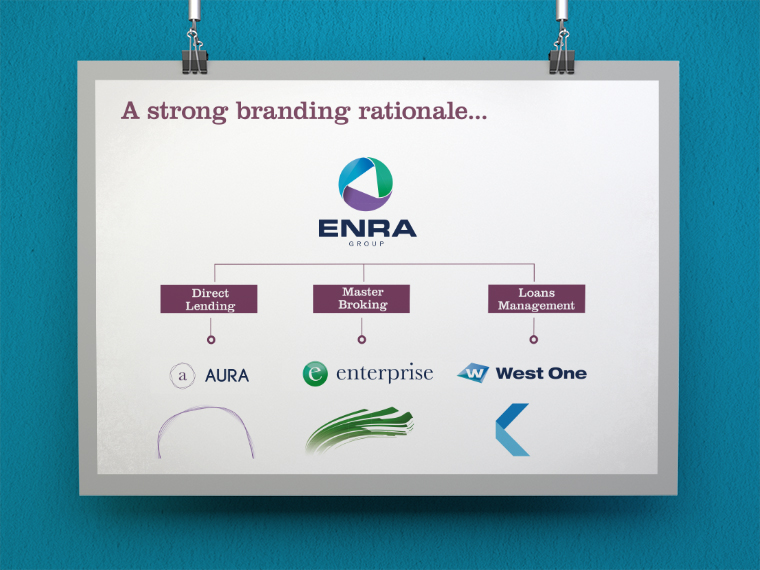 ENRA_Logo_Horizontal_Pages_760_ENRA_Structure.jpg