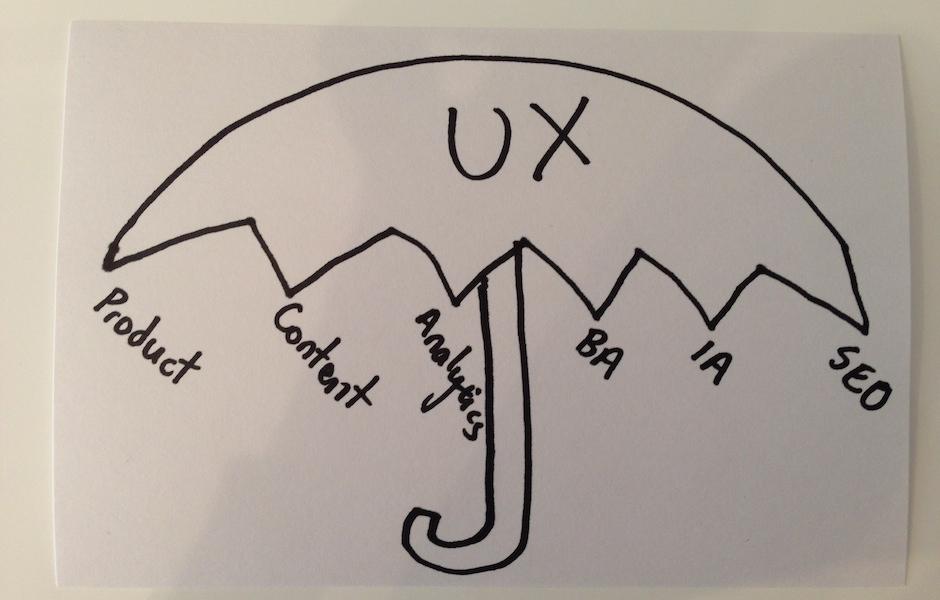 ux-umbrella.jpg