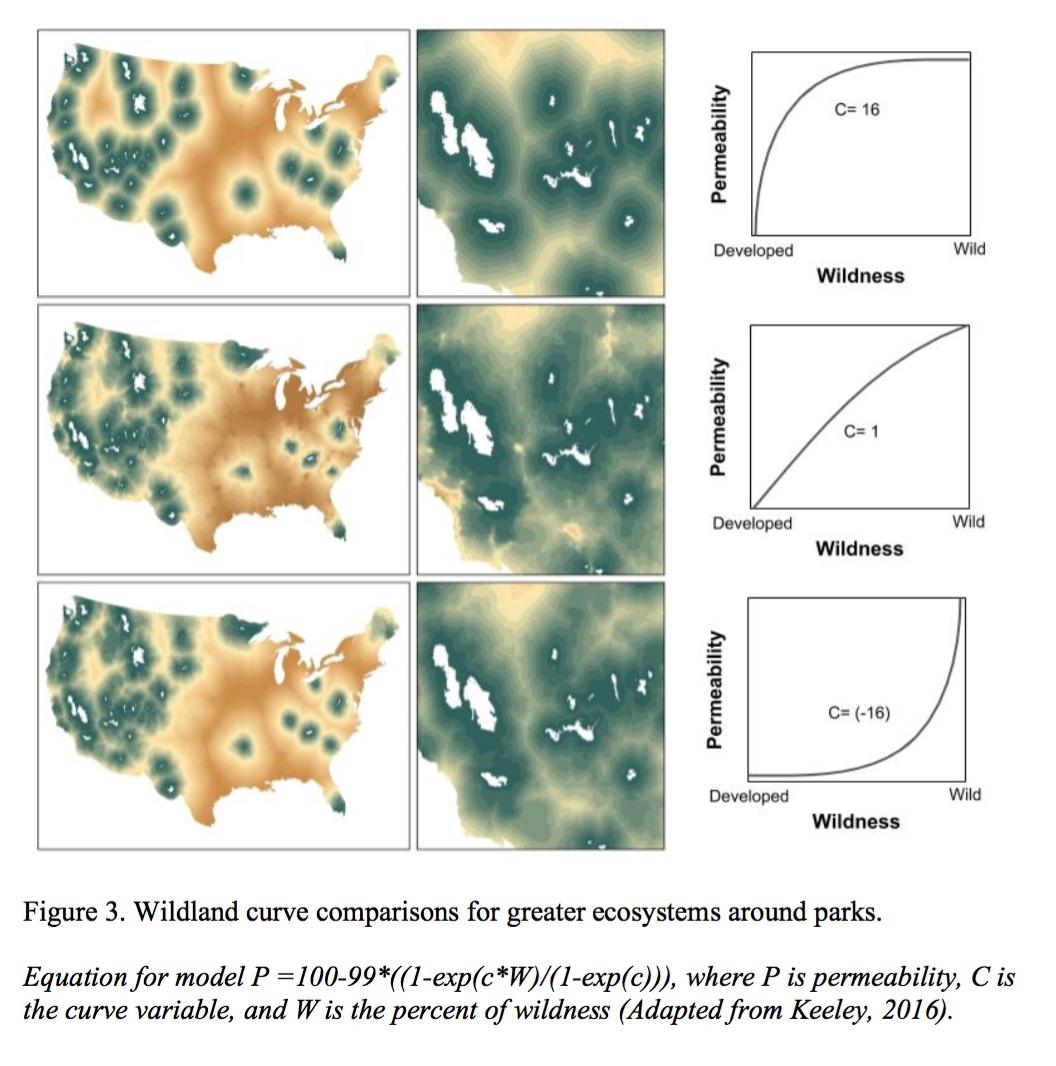 Greater Ecosystem Model (GEM) (Wilson & Belote, 2019)