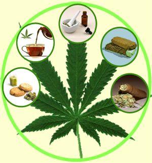 ways-to-consume-medical-marijuana.jpg