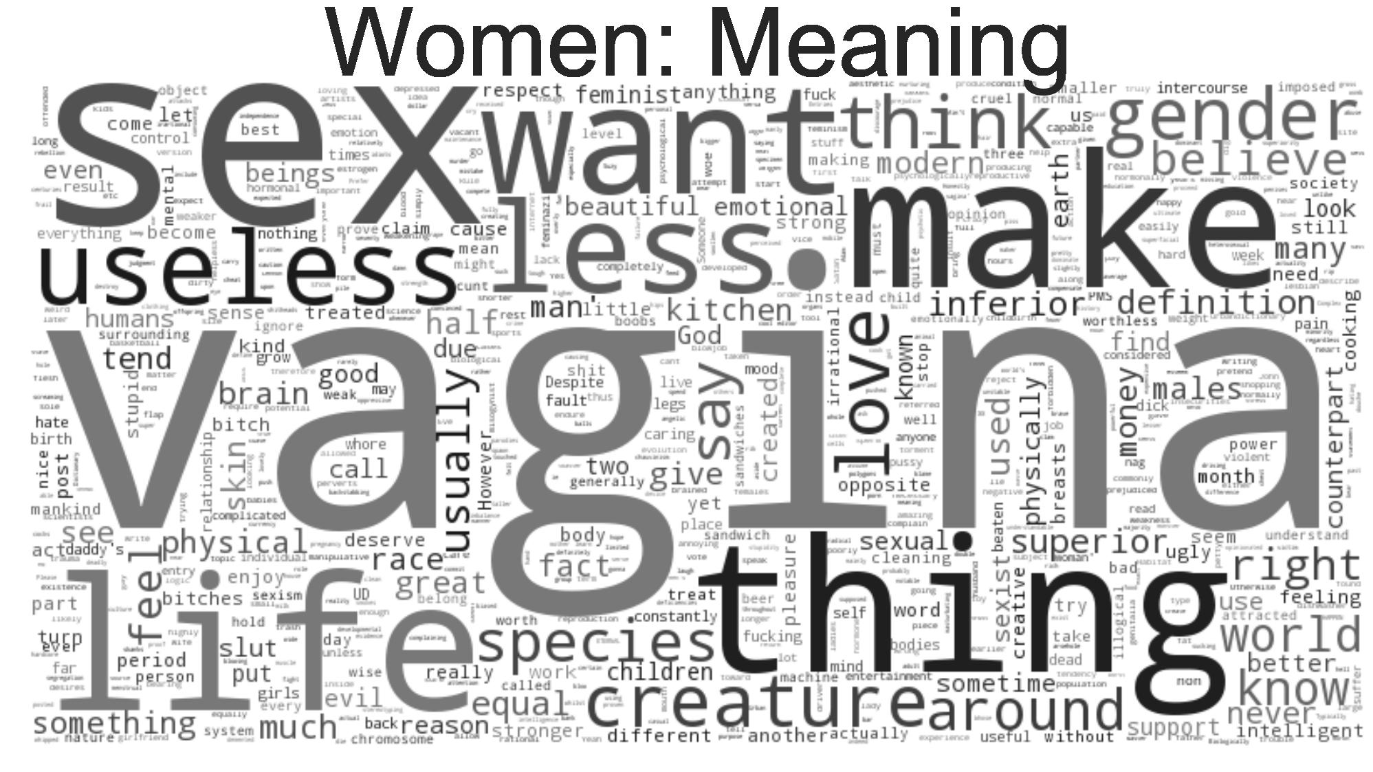 Women…have vaginas?