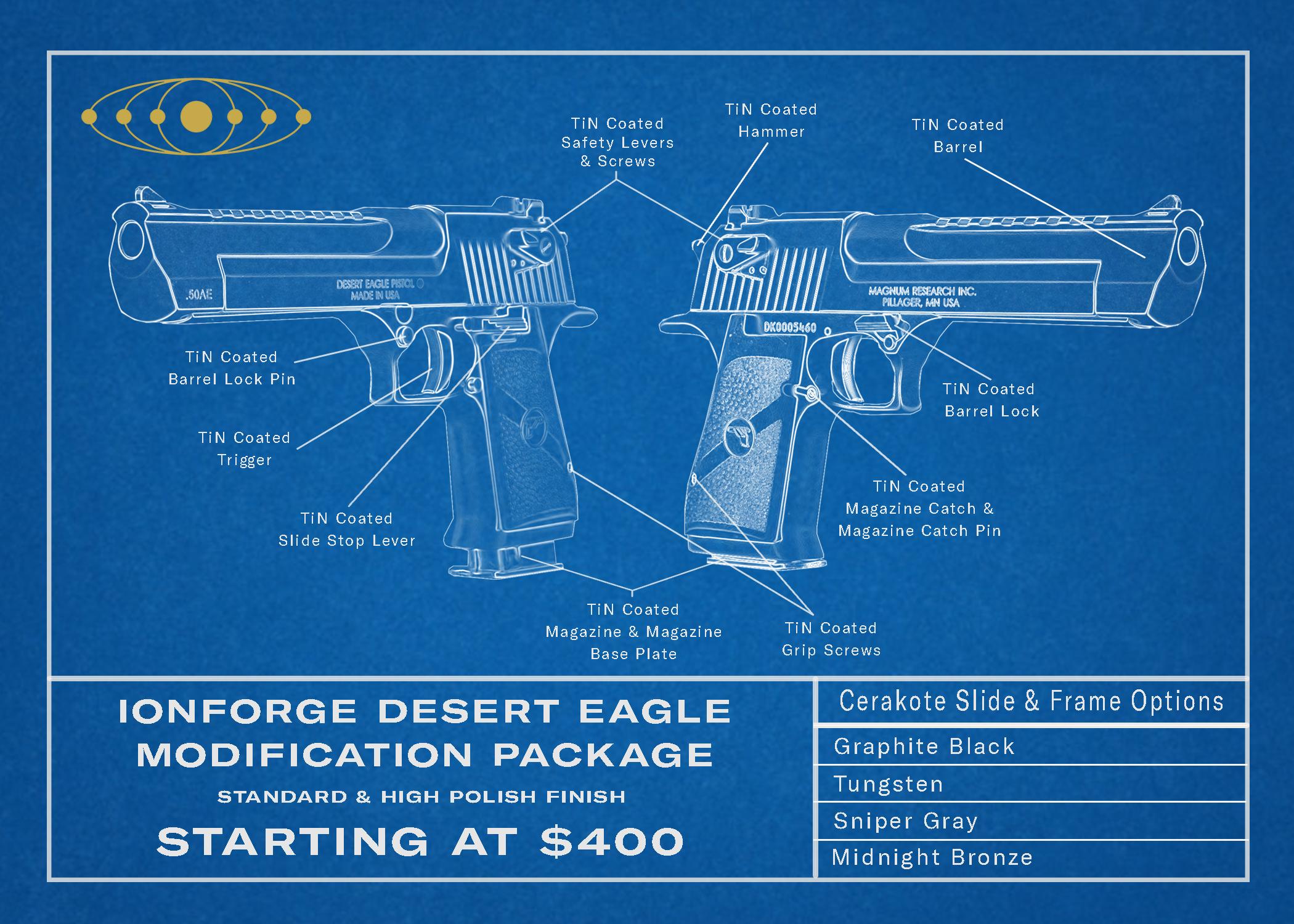 IONFORGE Desert Eagle Blueprint.png