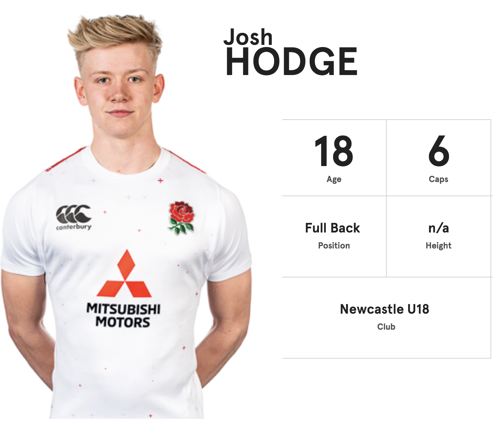 Image with thanks to England Rugby