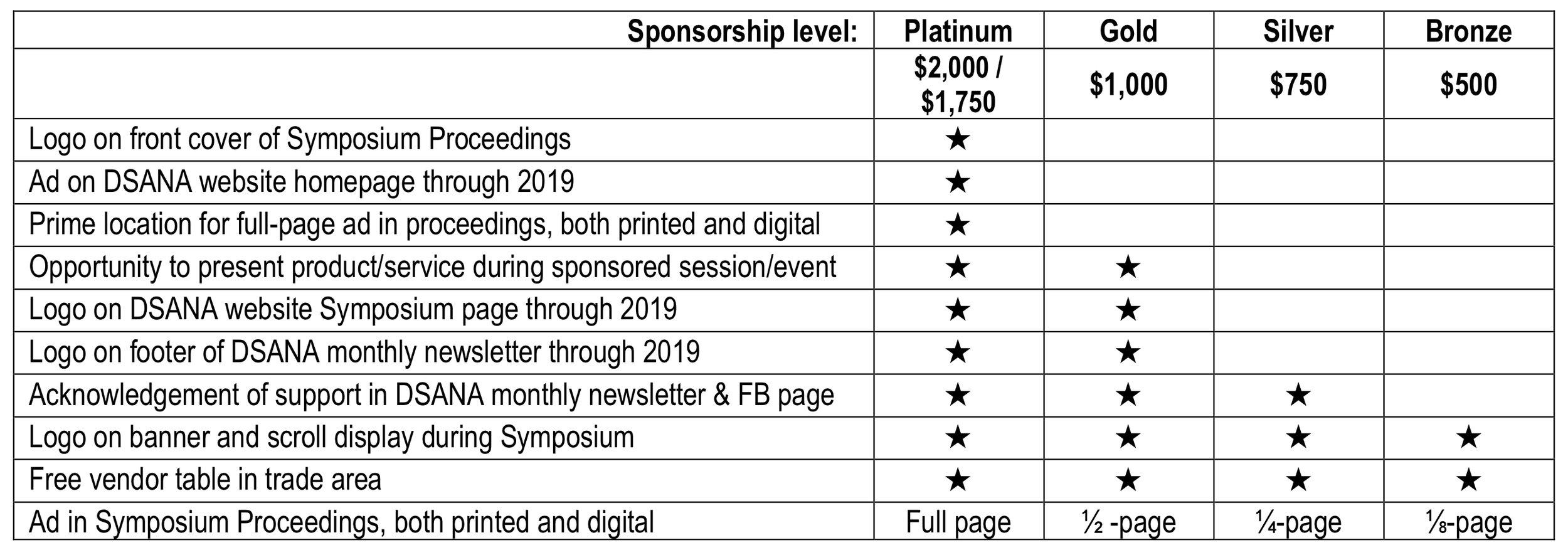 DSANA 2019 Symposium Sponsorship info.jpg