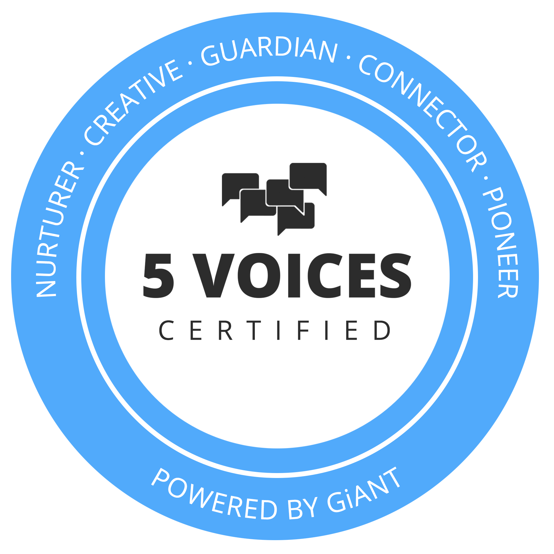 5 Voices Workshop - The 5 Voices Workshops can be facilitated in person or video with you and your leadership team. Let's connect and see how 5 Voices can help you and your team grow and get results. Chad is also available for speaking with a number of other leadership topics.
