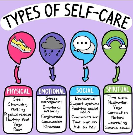 Self- care is a way of investing in yourself and benefits others, especially our children.