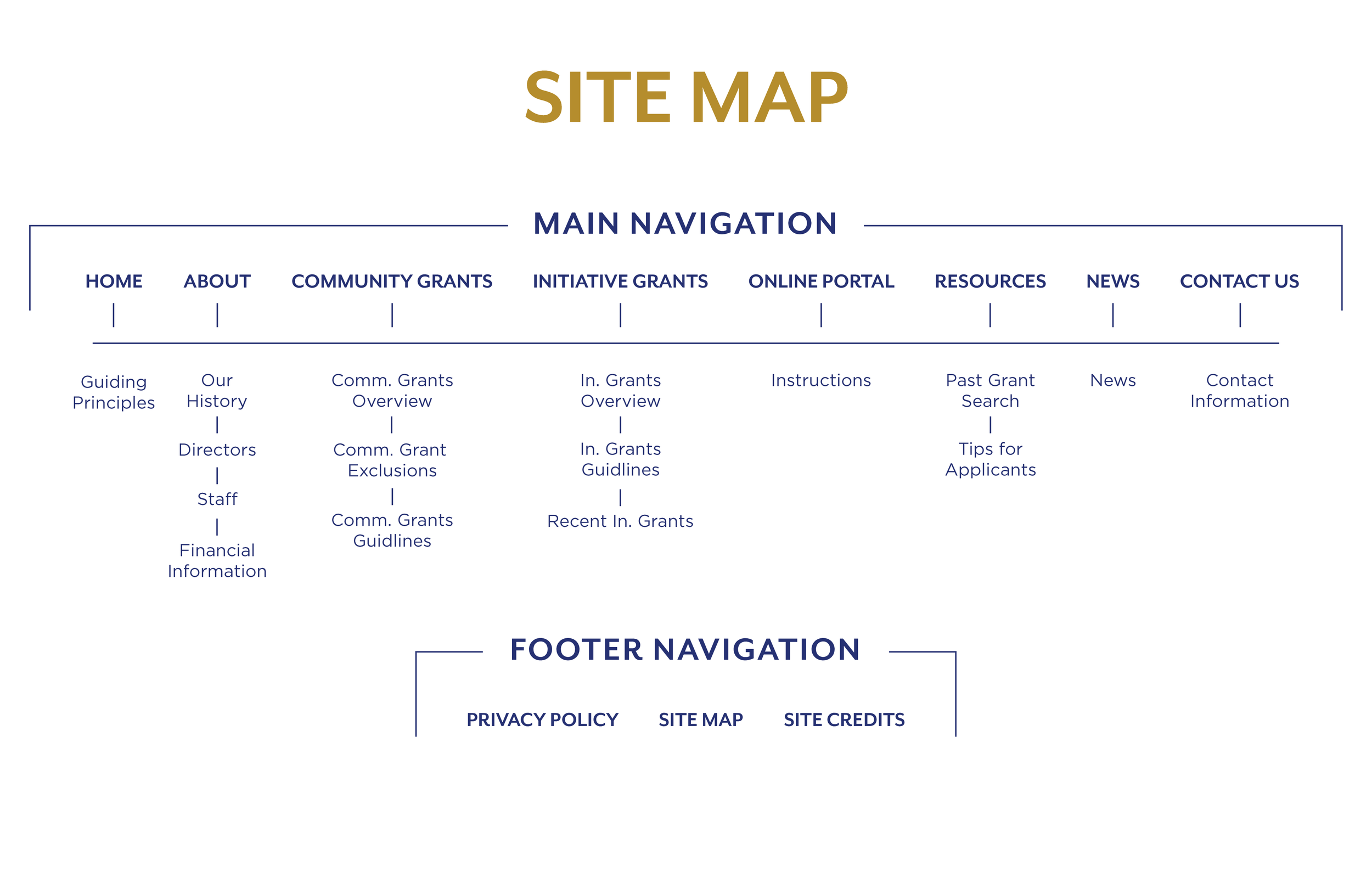 KF_Site Map-01.png