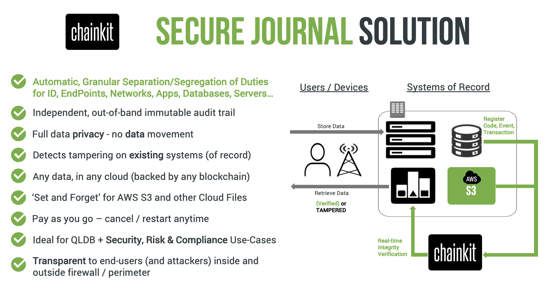 Chainkit Secure Journal Solution.png