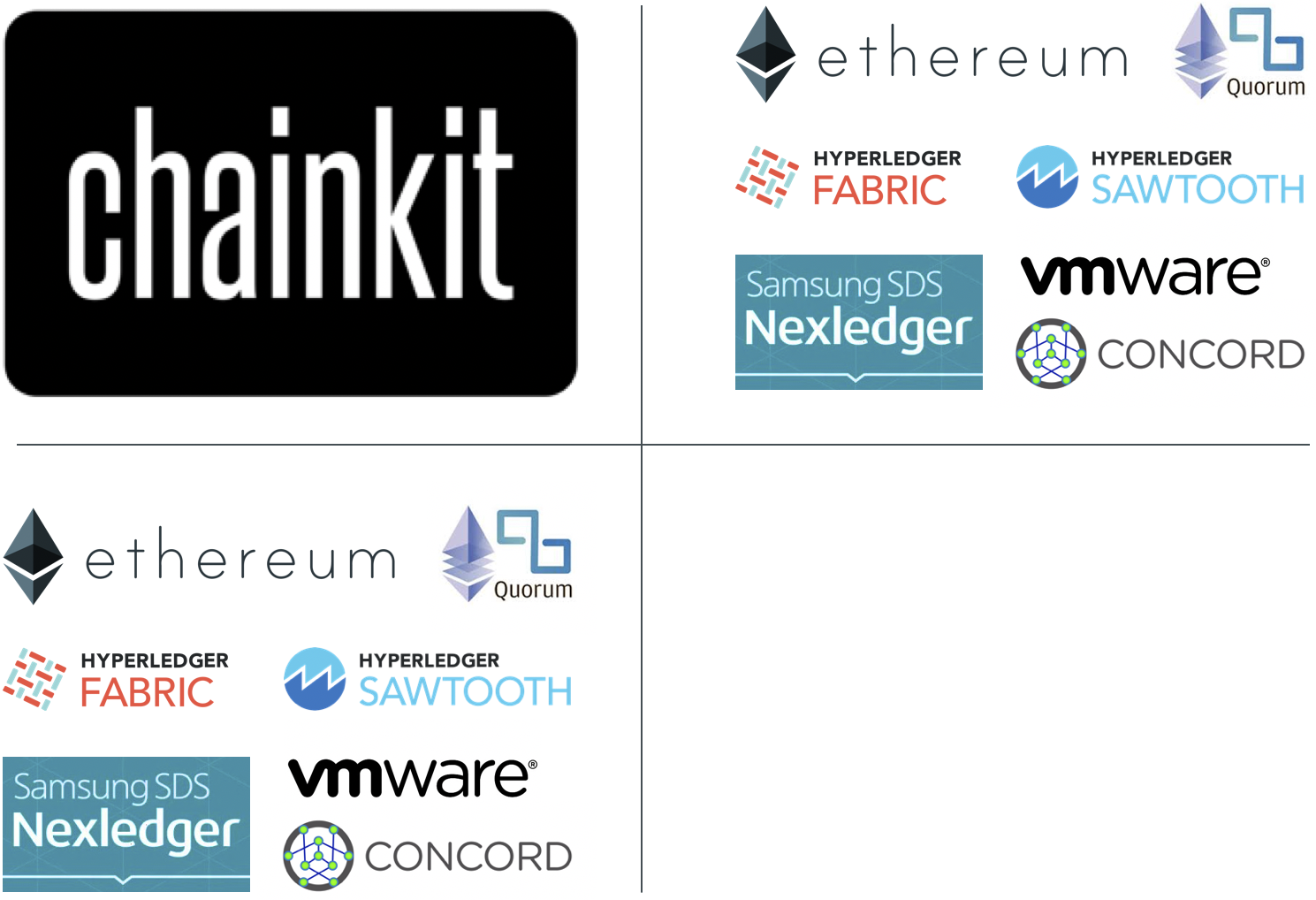 Chainkit Beside or Above Blockchains.png