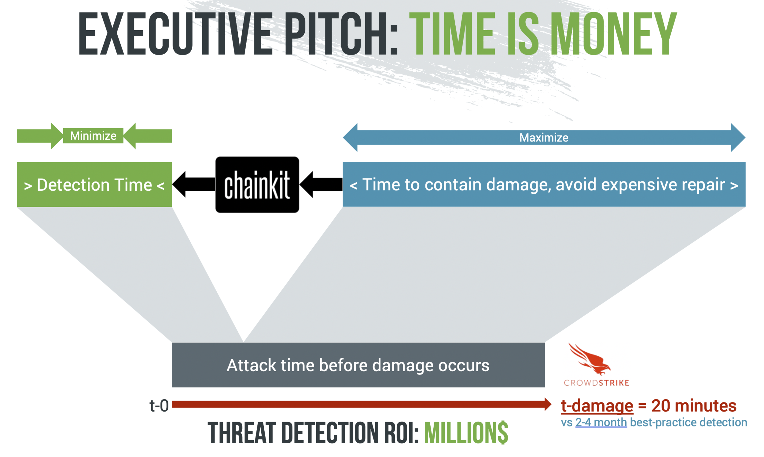 Threat Detection ROI.png