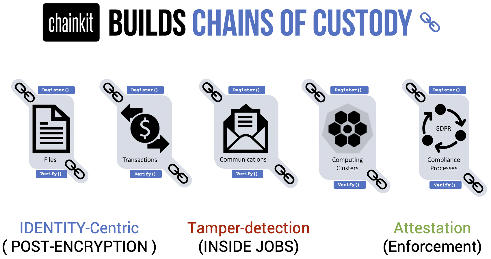 Chains of Custody (Blue) copy.png