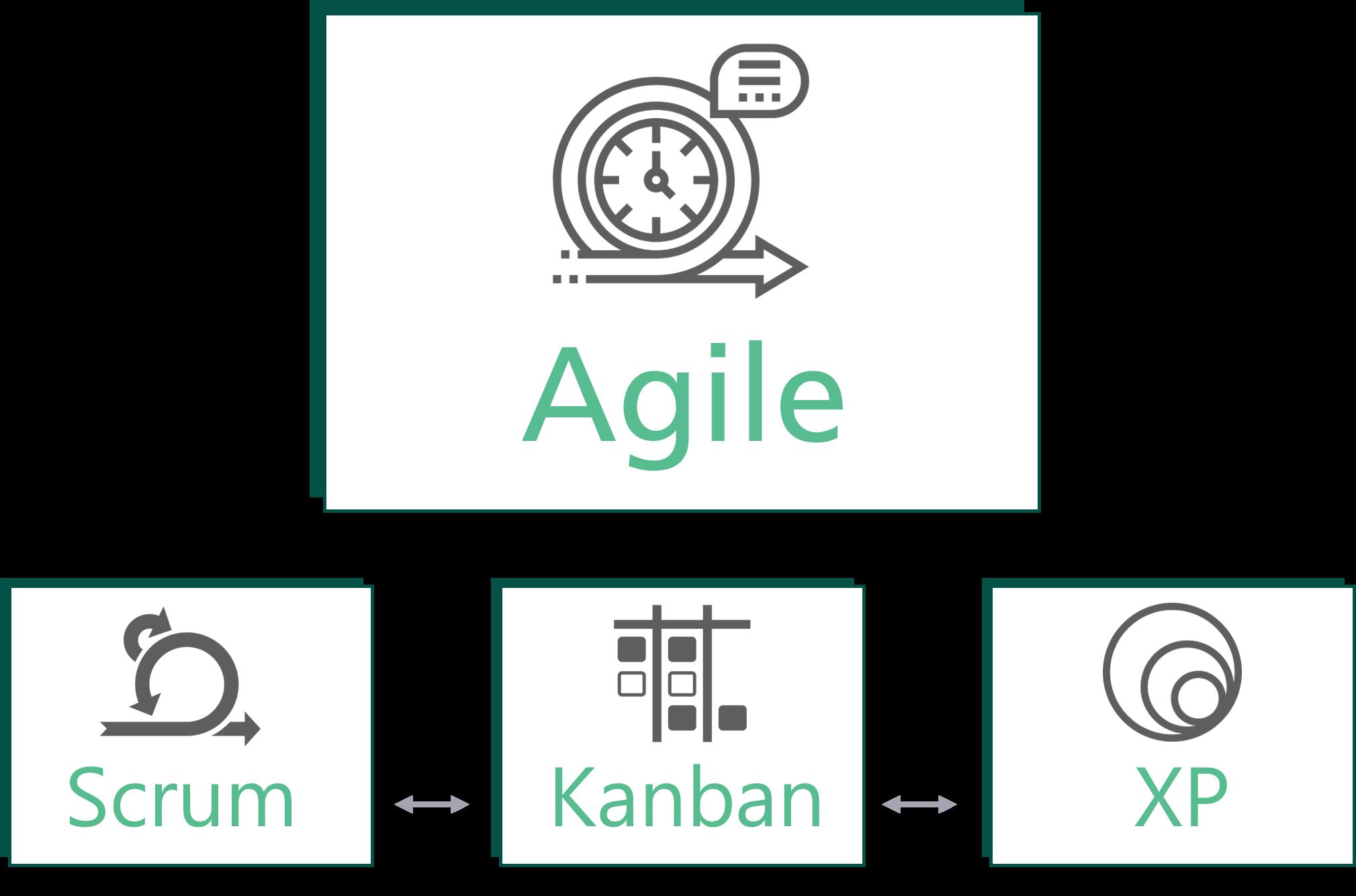 Agile Framework.png