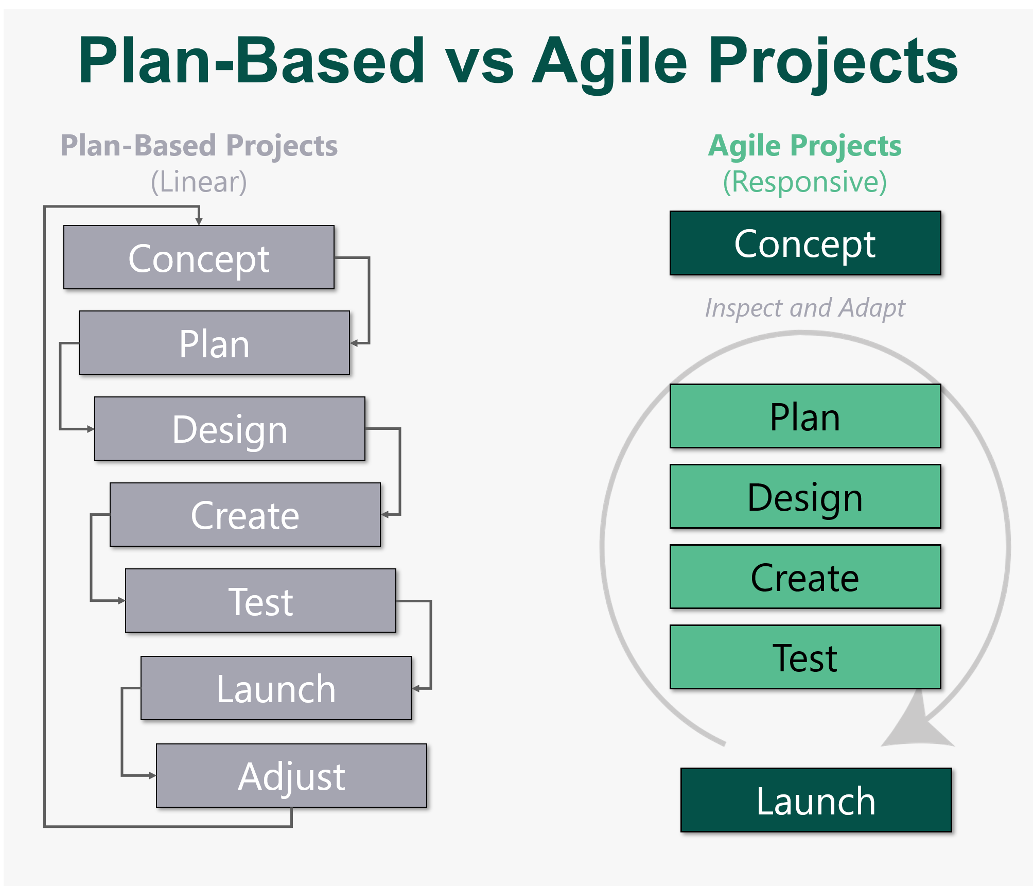 Agile Process Graphic.png
