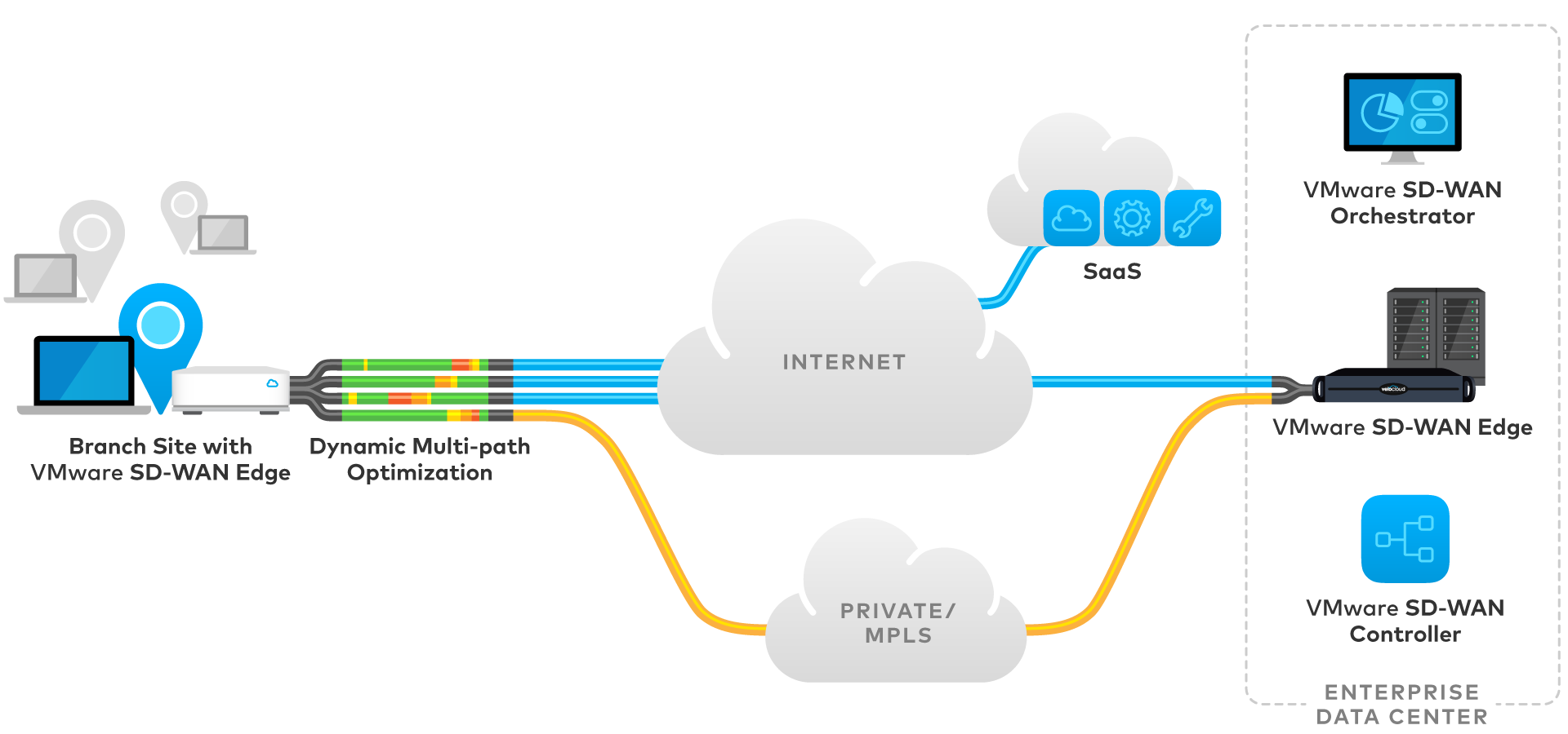 diagram-hybrid-wan-premise.png