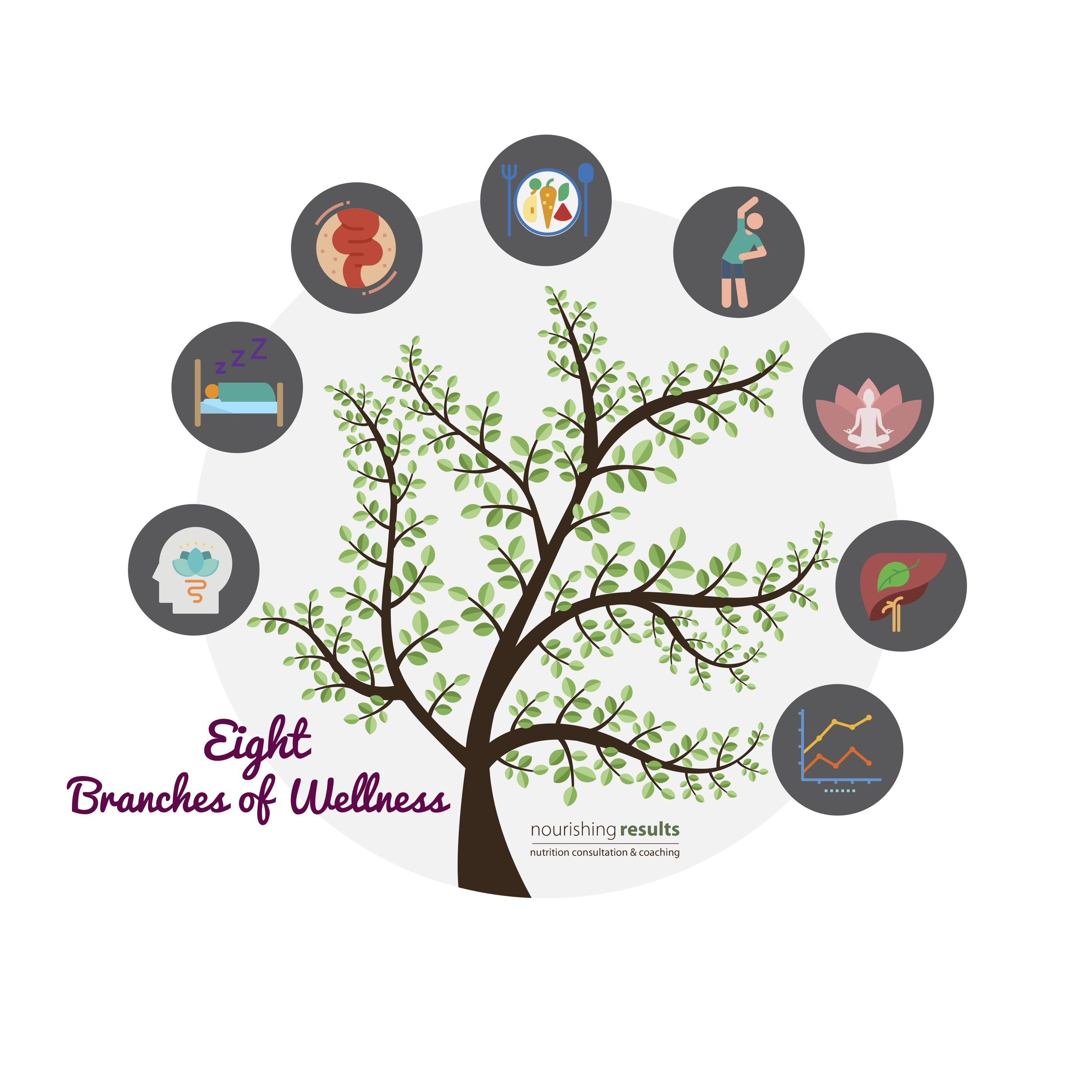 8 branches of wellness_images only-logo-circle-2.jpg