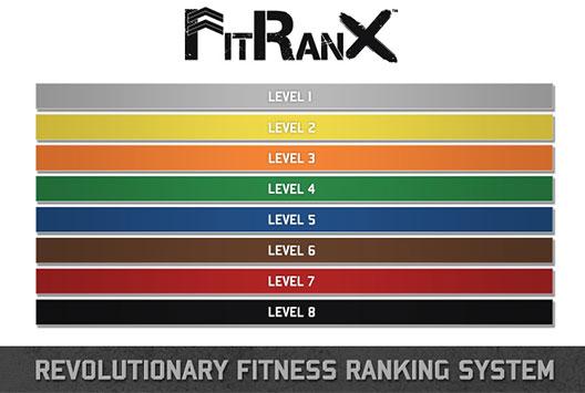 fitranx levels.jpeg