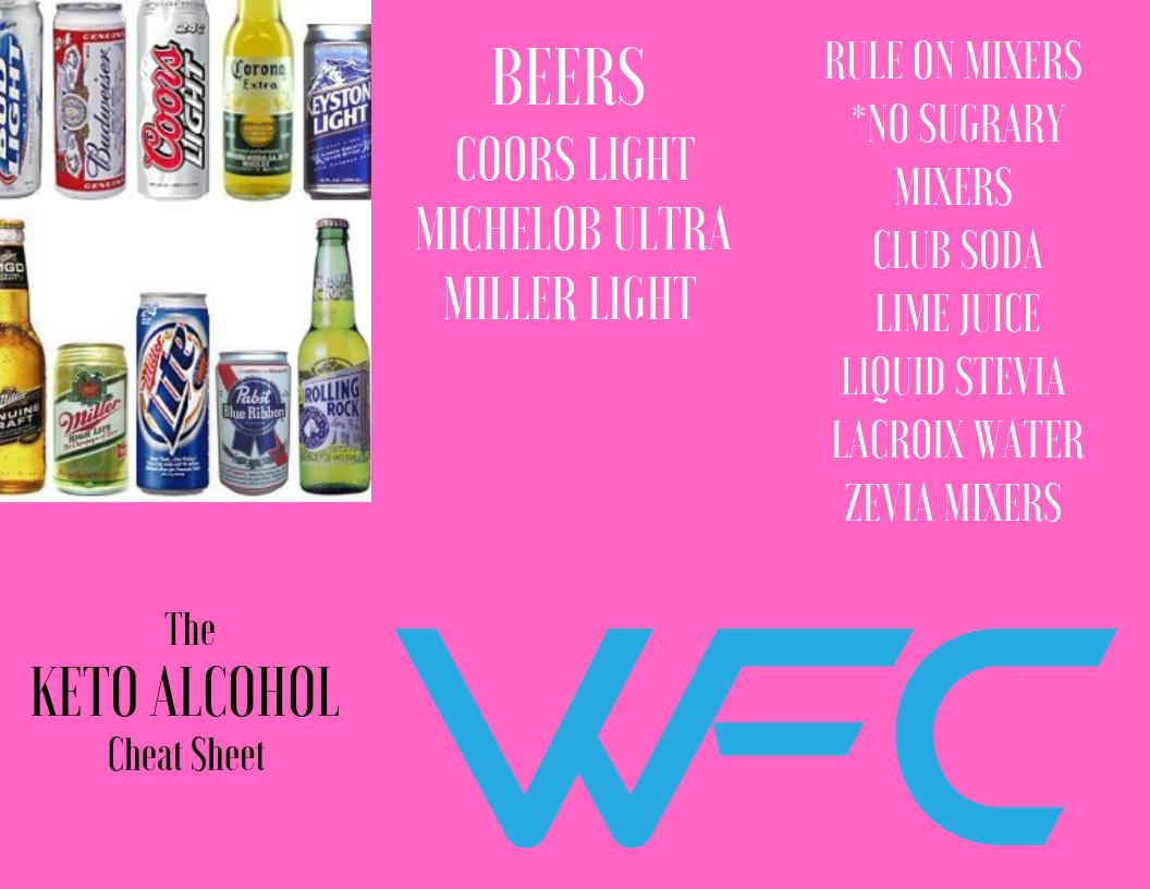 Keto Alcohol Cheat Sheet 2