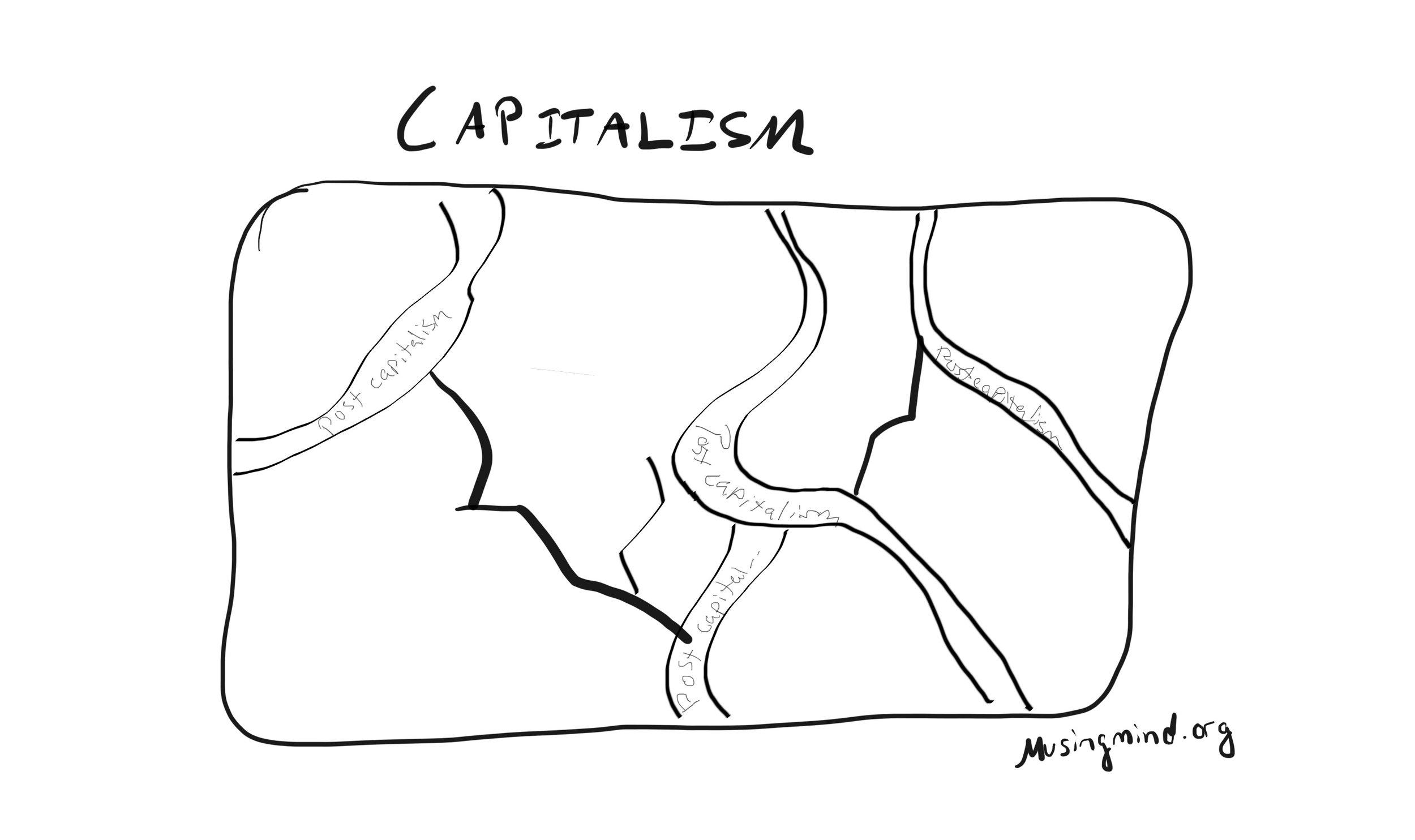 Post Capital Cracks.jpg